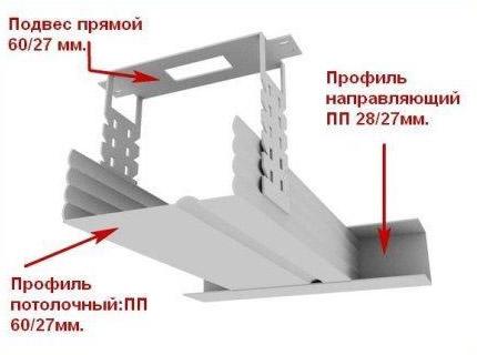 Каркас является основой подвесных потолков.