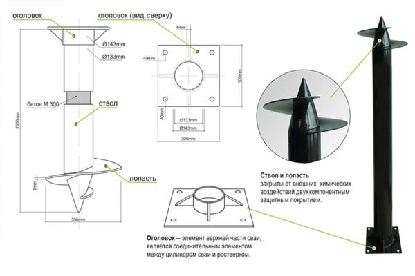 Конструкция несущего элемента