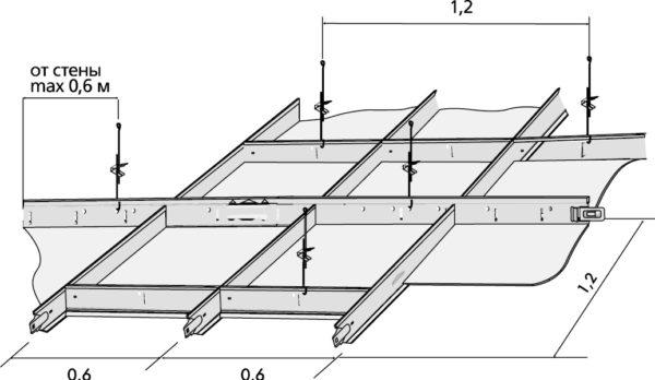 Конструкция потолка с основными размерами