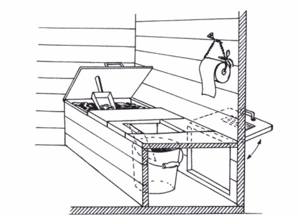 Короб-стульчак с дверцей в наружной стенке