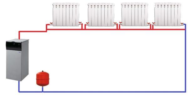 Ленинградка в правильном исполнении: отопительные приборы не разрывают розлив, а подключены параллельно ему.