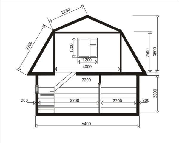 Ломаная двускатная крыша: полезная площадь мансарды с приемлемой высотой потолка максимальна.