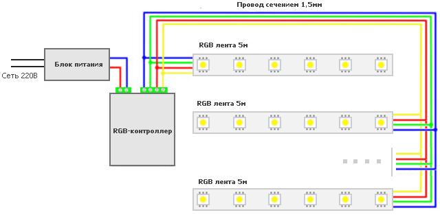 Многоцветные схемы на порядок сложнее одноцветных, но они позволяют с помощью контроллера подбирать разные цветовые сочетания