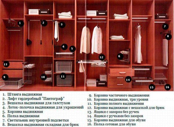 Модули для шкафов.