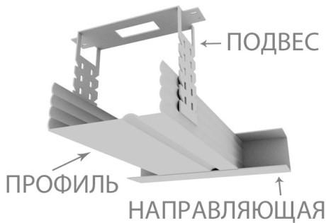 Монтаж конструкции с подвесами.