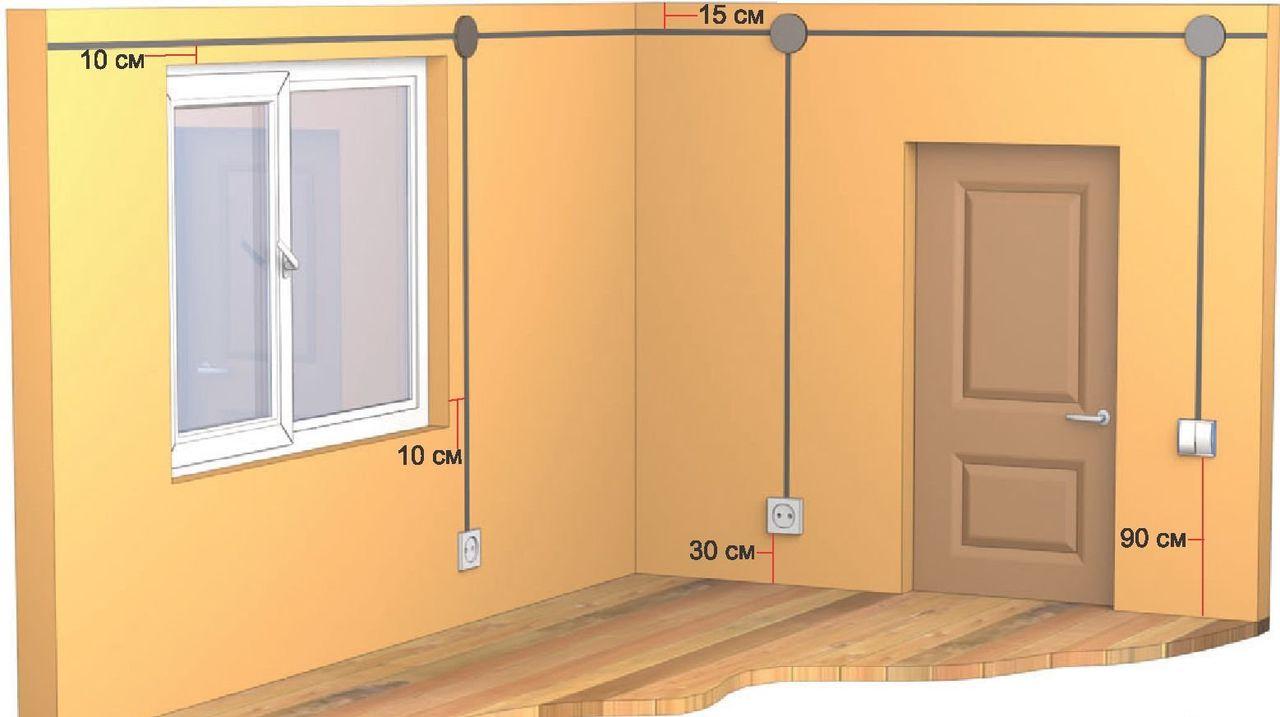Монтируйте проводку только по вертикальным и горизонтальным линиям. При этом избегайте штробить несущие конструкции (надоконную балку и стены непосредственно под плитным перекрытием).