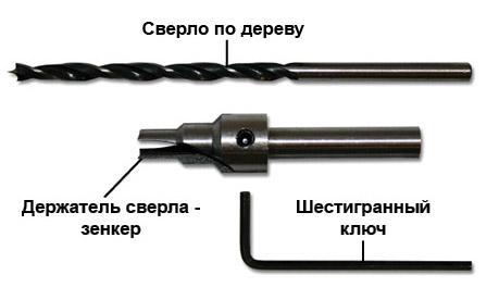 Набор инструментов для работы с конфирматами