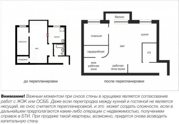 Наглядный пример удаления перегородки между гостиной и кухней