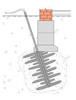 Насыщение грунта цементом позволяет сделать основание под фундаментом намного надежнее и прекратить разрушение конструкции
