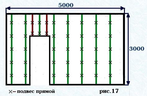 Обязательно начните с привязки всей конструкции гипсокартон – профиль к точному расчёту расположения именно профилей, как основных, так и направляющих