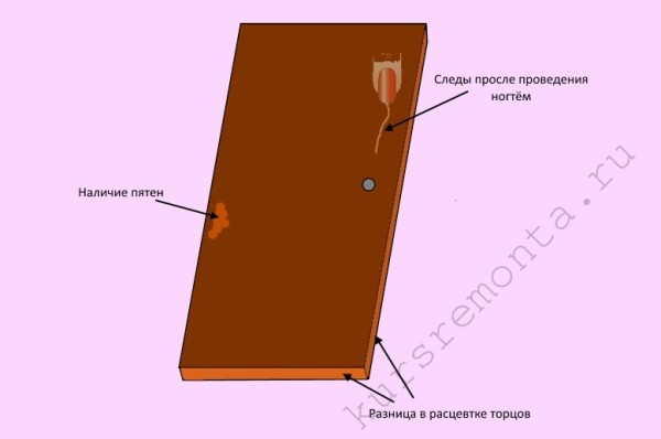 Основные признаки некачественного покрытия