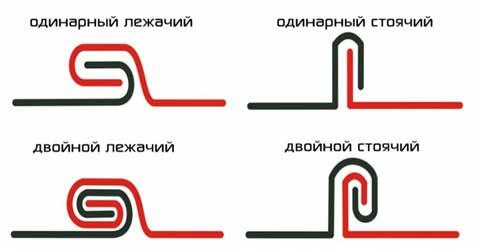 От выбора соединения зависит уровень герметичности.