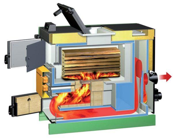 Пиролизный котел с принудительной тягой. Горение продуктов пиролиза поддерживает тление дров в основной топке.