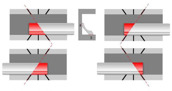 Подрезка для стыковки угла: слева - для внутреннего, справа - для наружного