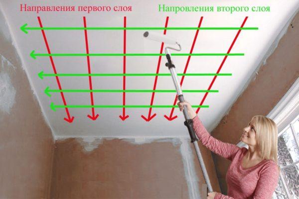 Последний слой краски должен накладываться параллельно преобладающему освещению.