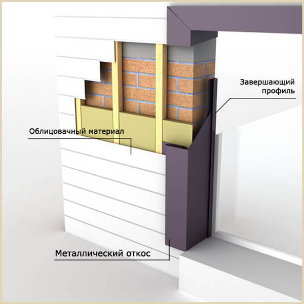 Пример монтажа откосов с использованием направляющего профиля