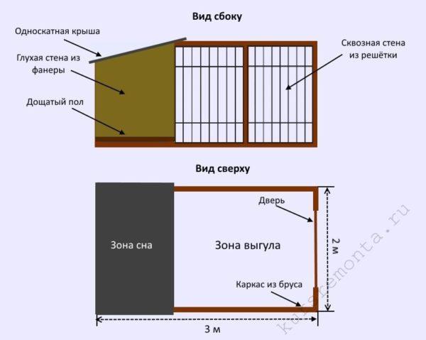 Пример планировки вольера для собаки ростом 45-50 см