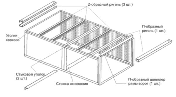 Пример схемы конструкции гаража ракушки