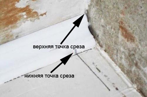 Принцип подрезки угла без стусла