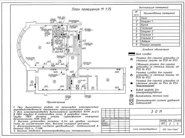 Рабочий план электрической проводки в квартире