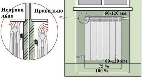 Расположение радиатора в подоконной нише должно обеспечивать свободное движение конвекционных потоков.