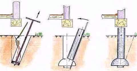 Рисунок 7. Метод исправления крена