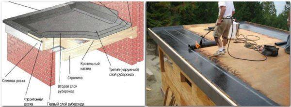 Рубемаст на деревянное основание укладывается в несколько слоев, поэтому важно, чтобы основание было достаточно прочным