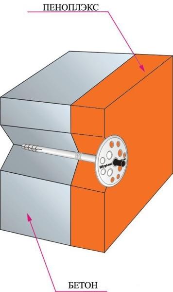Схема фиксации пеноплекса дюбелем-зонтиком.