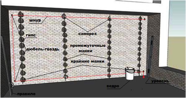 Схема монтажа направляющих