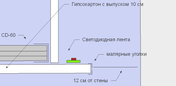 Схема монтажа полки из гипсокартона