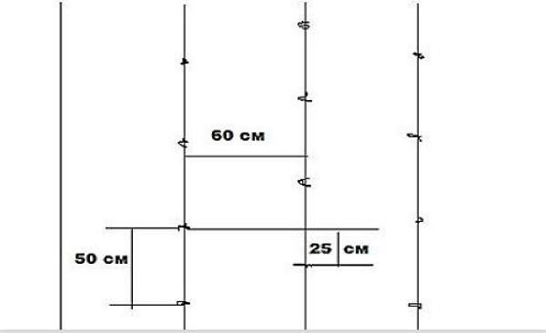 Схема разметки стены под каркас
