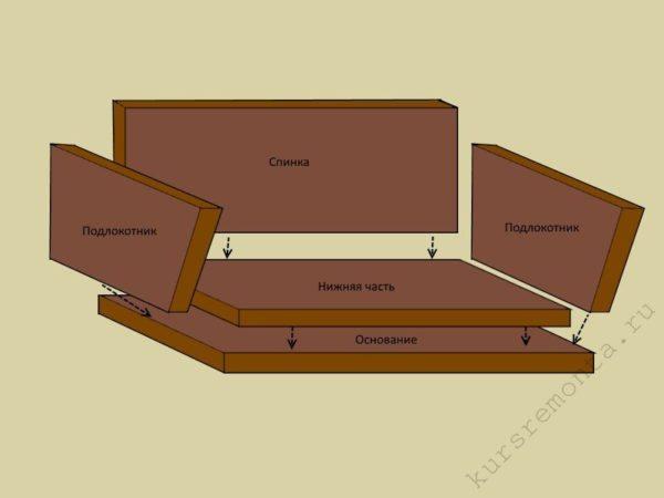 Схема сборки основных элементов игрушечного дивана
