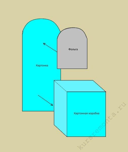 Схема сборки основных элементов игрушечного туалетного столика