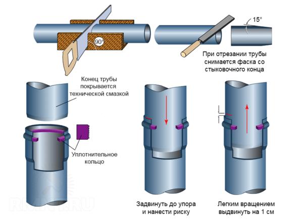 Схема соединения труб