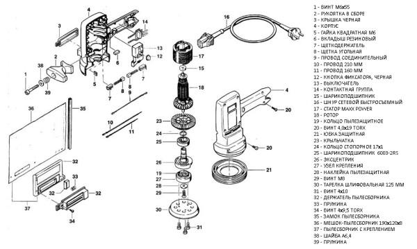 Схема строения эксцентриковой машинки