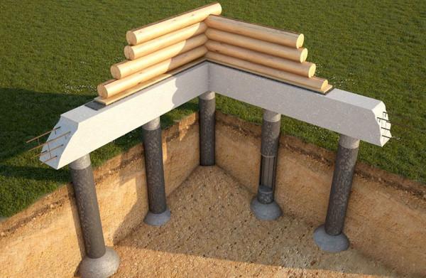 Свайный фундамент набивного типа с ростверком из армированного бетона