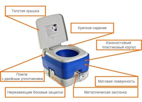Так устроен биотуалет с резервуаром для жидких отходов