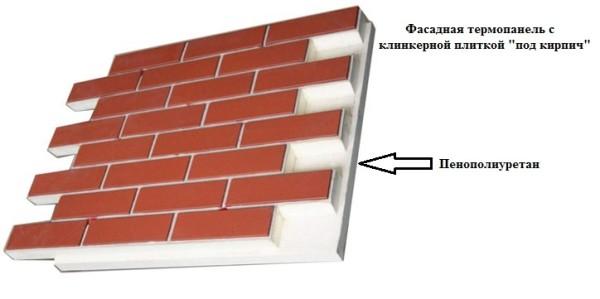 Такой вариант позволяет за один этап провести утепление и отделку фасада дома