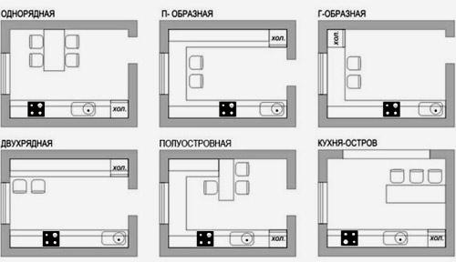 Только по расположению мебели можно найти множество вариантов, не говоря уже о стиле и декоративном оформлении