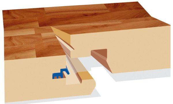 В конструкцию замка может быть включен полимерный элемент (обозначен синим цветом), который обеспечивает герметичность шва