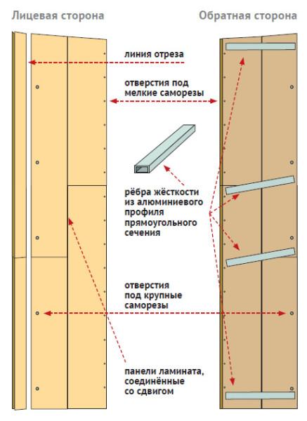 Вариант каркаса из металлического профиля