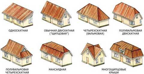 Виды крыш для дач и загородных домов
