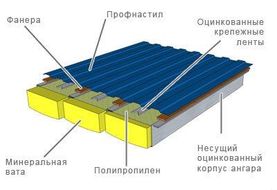 воапрырпвалвр2