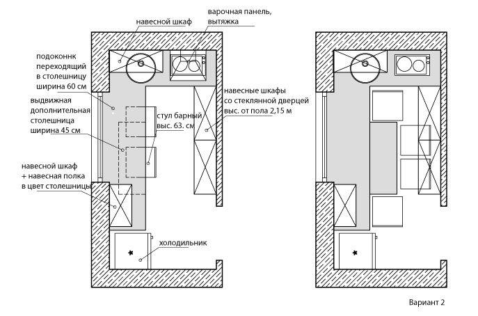 Второй вариант расстановки мебели на кухне