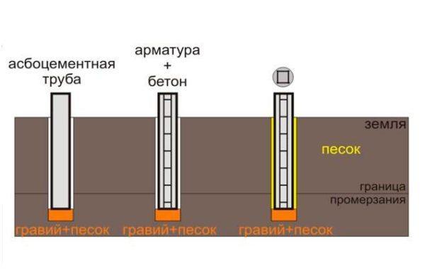 ыловаролвпрывлоп2