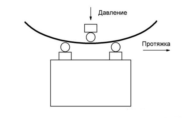 ываорыовап1